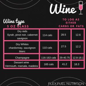 wine macros